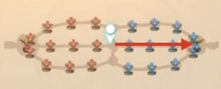 ギルド争奪戦 玉座を最速で狙う