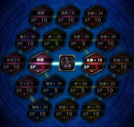 オーディン★1アビリティ